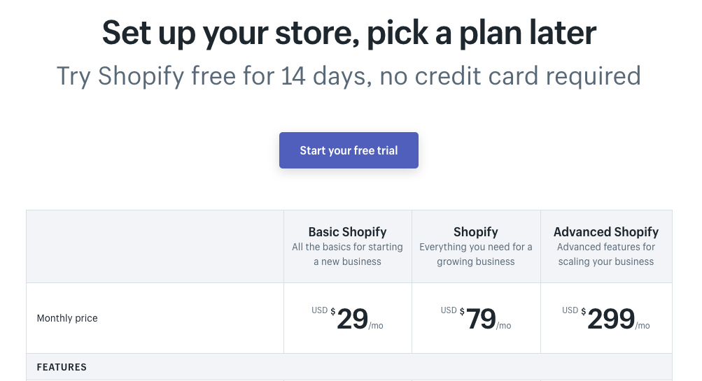 Shopify your online Shop Builder
